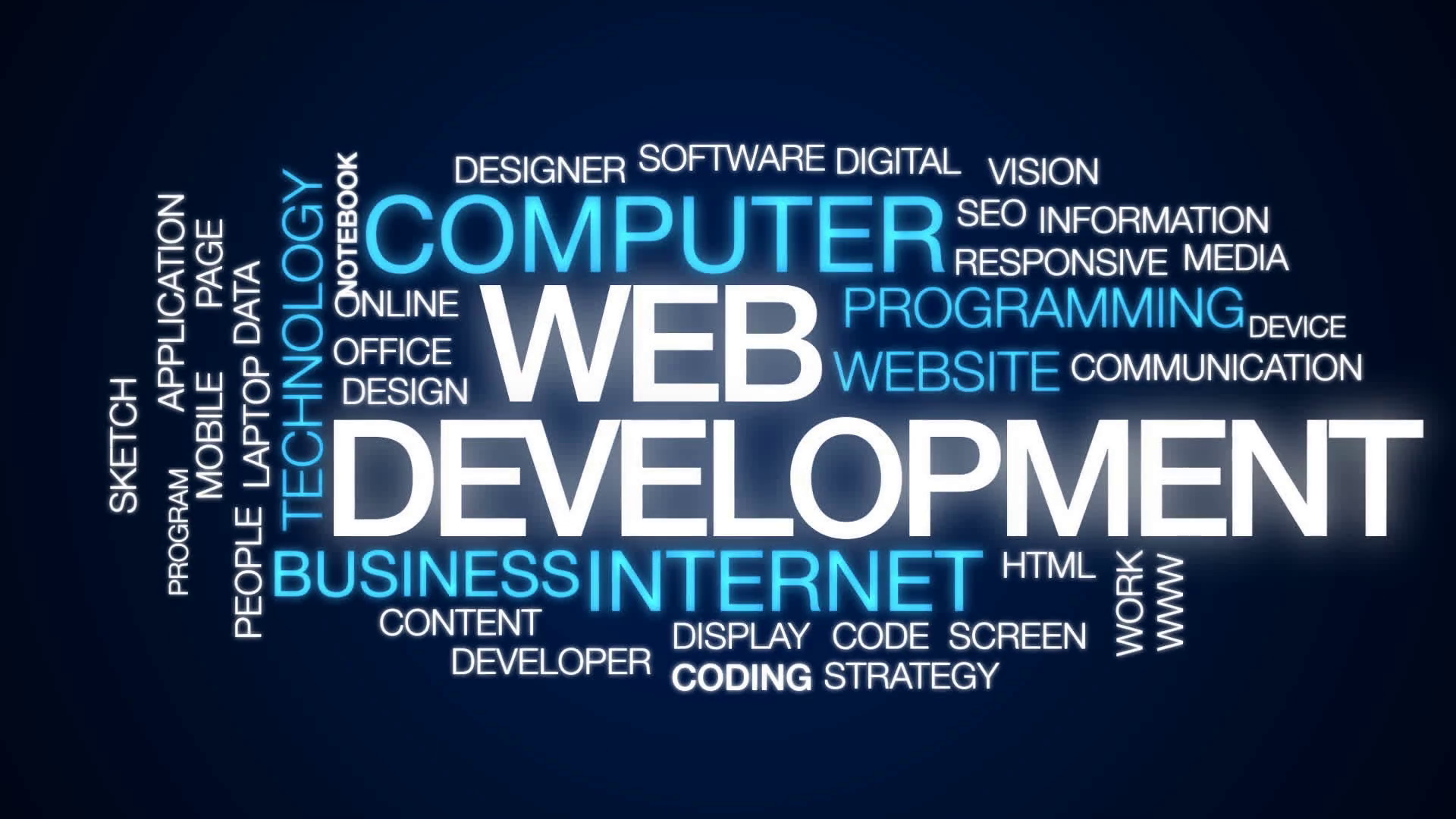 web development in Lahore